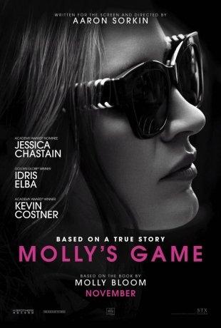 Le jeu de Molly (2017)